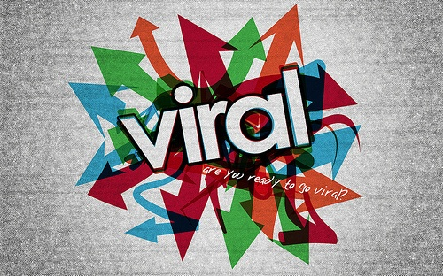 Viral-Marketing-Content-Marketing-Graphic