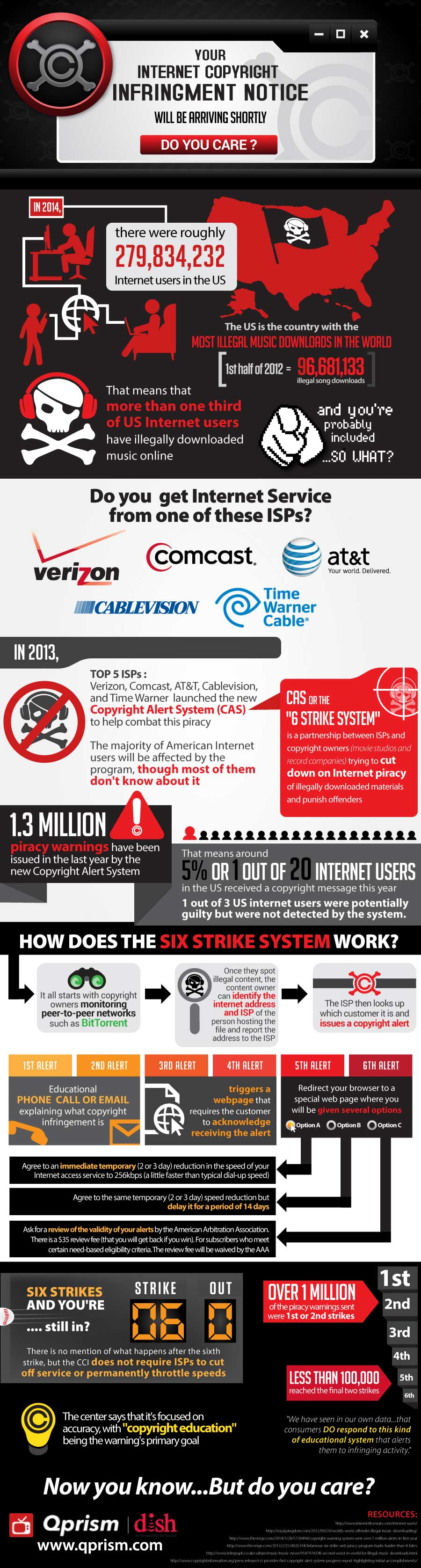 internet-piracy-infographic-cas-six-strike-system