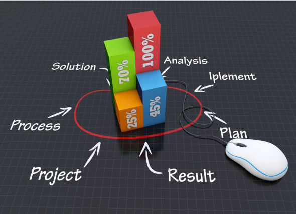 5 Signs Your Sales Process Needs Improvement
