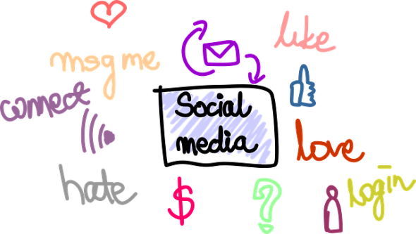 Should Your Company Be On Social Media?